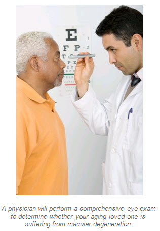 Eye_Exam_for_Macular_Degeneration